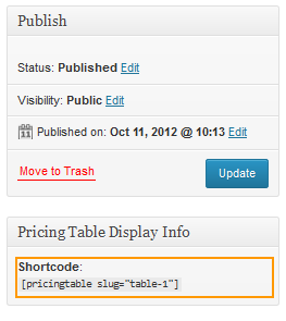 shortcode of pricing table