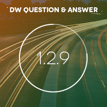 WordPress DW Question and Answer
