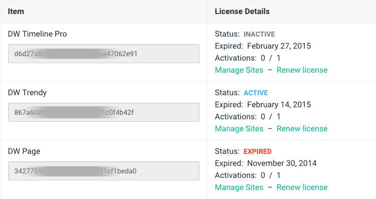 license-key