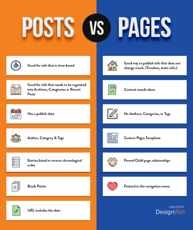 posts-vs-pages-infographic (1)