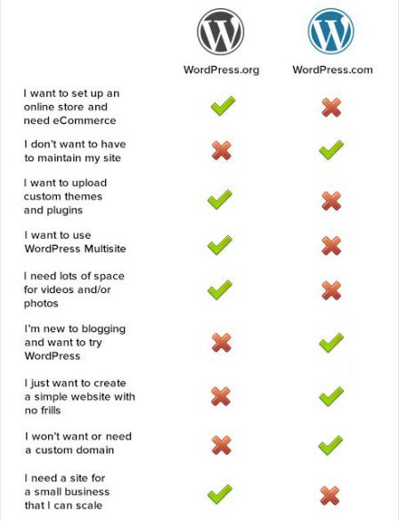 wp-comparison-448x585